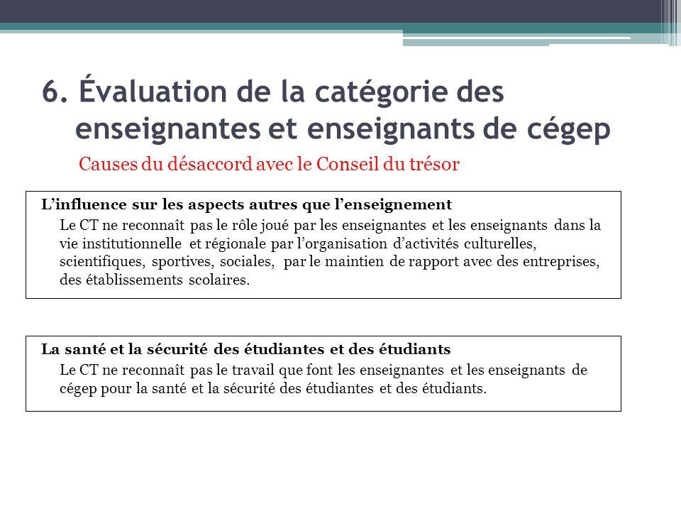 6. Évaluation de la catégorie des enseignantes et enseignants de cégep Linfluence sur les aspects autres que lenseignement Le CT ne reconnaît pas le r