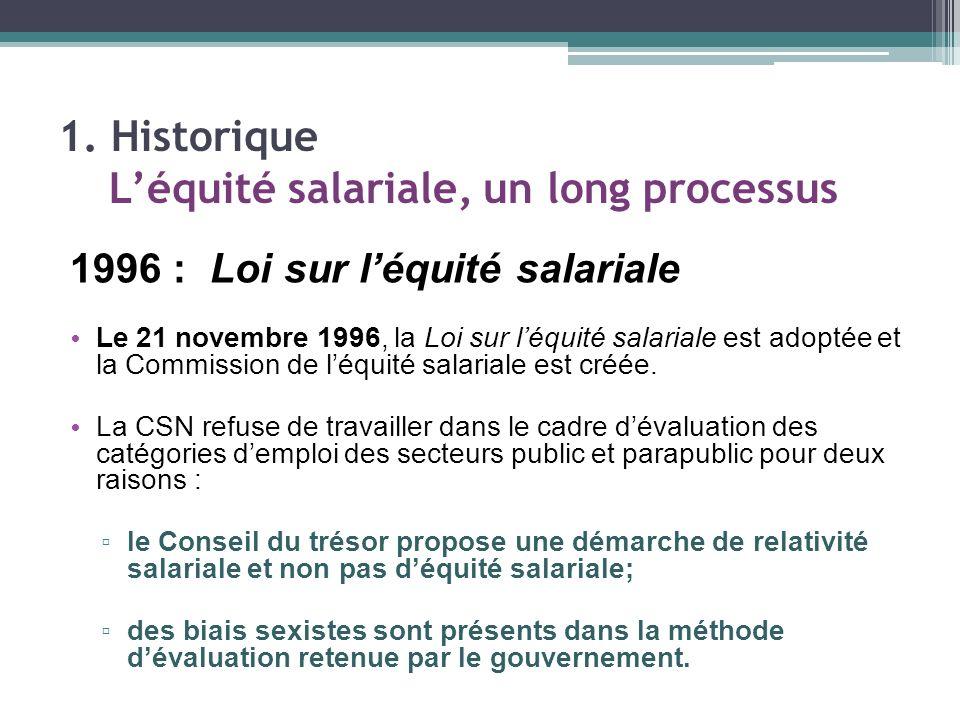 1996 : Loi sur léquité salariale Le 21 novembre 1996, la Loi sur léquité salariale est adoptée et la Commission de léquité salariale est créée.