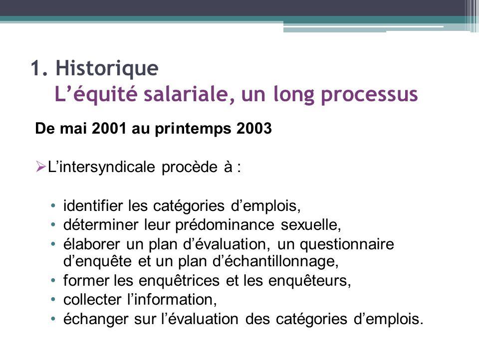 Négociation de 2009-2010 Le 24 janvier 2011, une entente intervient entre le Conseil du trésor et lIntersyndicale composée de lAPTS, de la CSN, de la CSQ, de la FTQ et de la FIQ, à leffet que la réalisation de la relativité se fera une fois lexercice de maintien de léquité terminé.