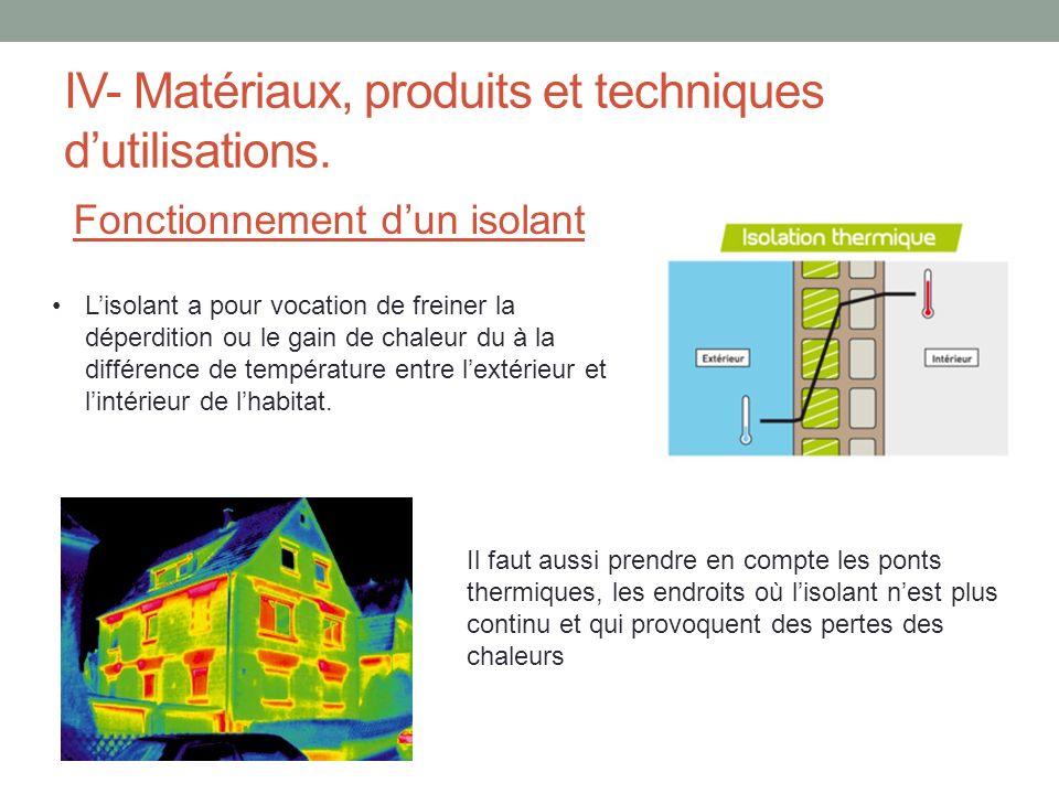 IV- Matériaux, produits et techniques dutilisations. Fonctionnement dun isolant Il faut aussi prendre en compte les ponts thermiques, les endroits où