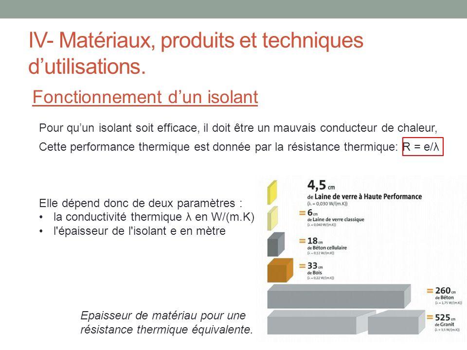 IV- Matériaux, produits et techniques dutilisations. Cette performance thermique est donnée par la résistance thermique: R = e/λ Elle dépend donc de d