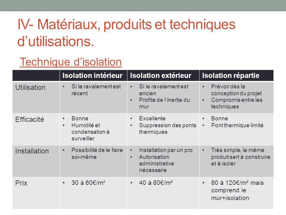 IV- Matériaux, produits et techniques dutilisations. Technique disolation Isolation intérieurIsolation extérieurIsolation répartie Utilisation Si le r