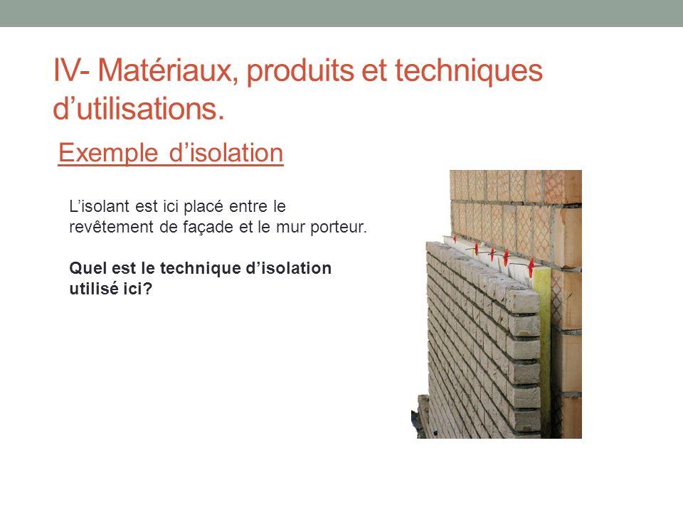 IV- Matériaux, produits et techniques dutilisations. Exemple disolation Lisolant est ici placé entre le revêtement de façade et le mur porteur. Quel e