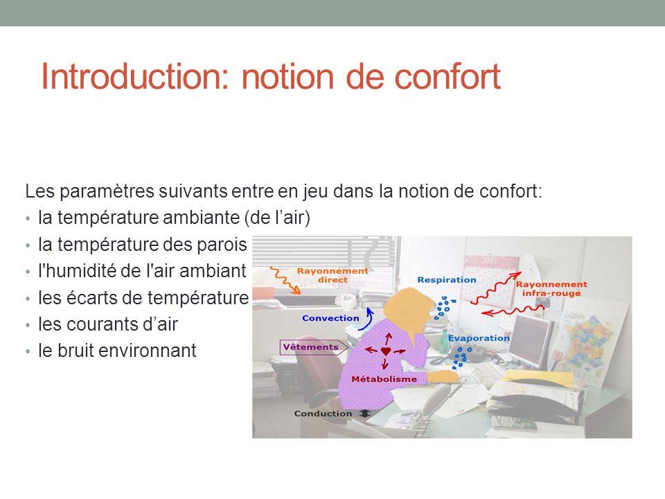 Introduction: notion de confort Les paramètres suivants entre en jeu dans la notion de confort: la température ambiante (de lair) la température des p
