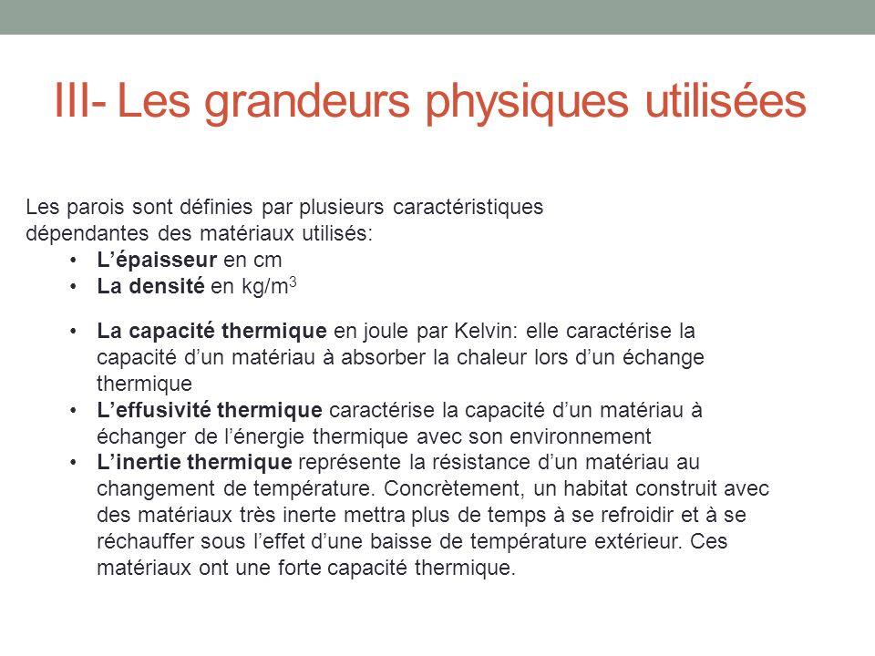 III- Les grandeurs physiques utilisées La capacité thermique en joule par Kelvin: elle caractérise la capacité dun matériau à absorber la chaleur lors