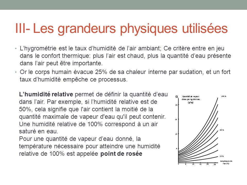 III- Les grandeurs physiques utilisées Lhygrométrie est le taux dhumidité de lair ambiant; Ce critère entre en jeu dans le confort thermique: plus lai