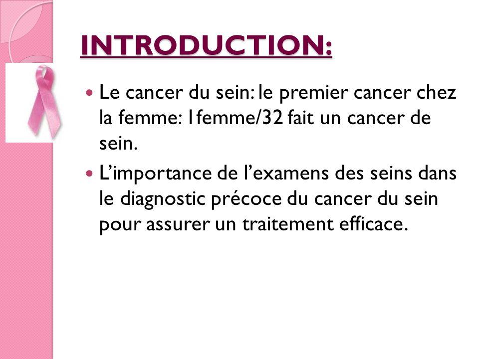 INTRODUCTION: Le cancer du sein: le premier cancer chez la femme: 1femme/32 fait un cancer de sein. Limportance de lexamens des seins dans le diagnost
