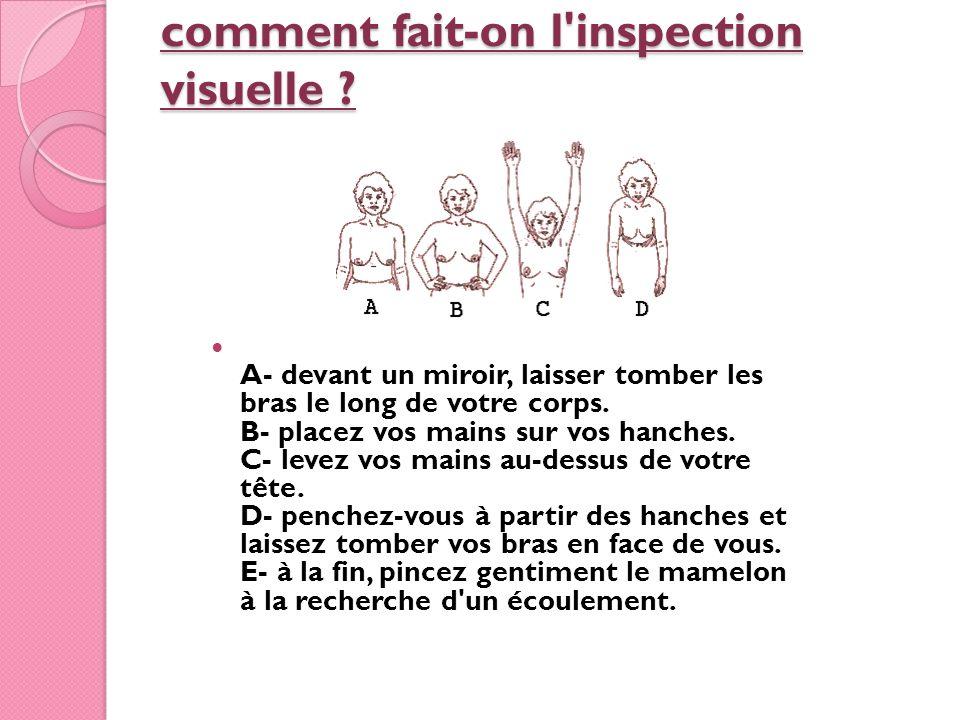 comment fait-on l'inspection visuelle ? A- devant un miroir, laisser tomber les bras le long de votre corps. B- placez vos mains sur vos hanches. C- l