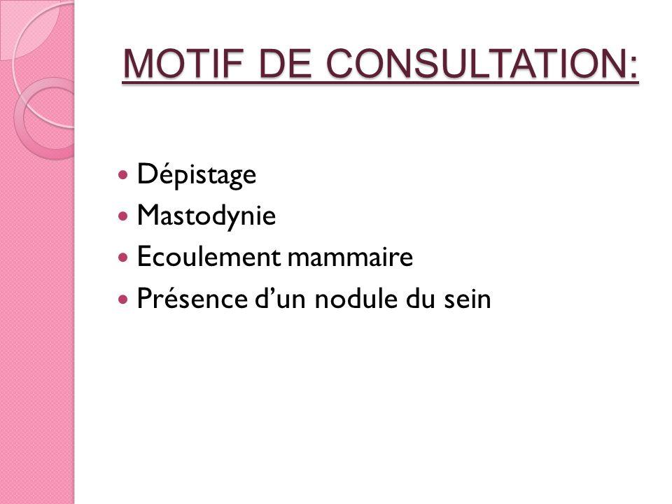 MOTIF DE CONSULTATION: Dépistage Mastodynie Ecoulement mammaire Présence dun nodule du sein