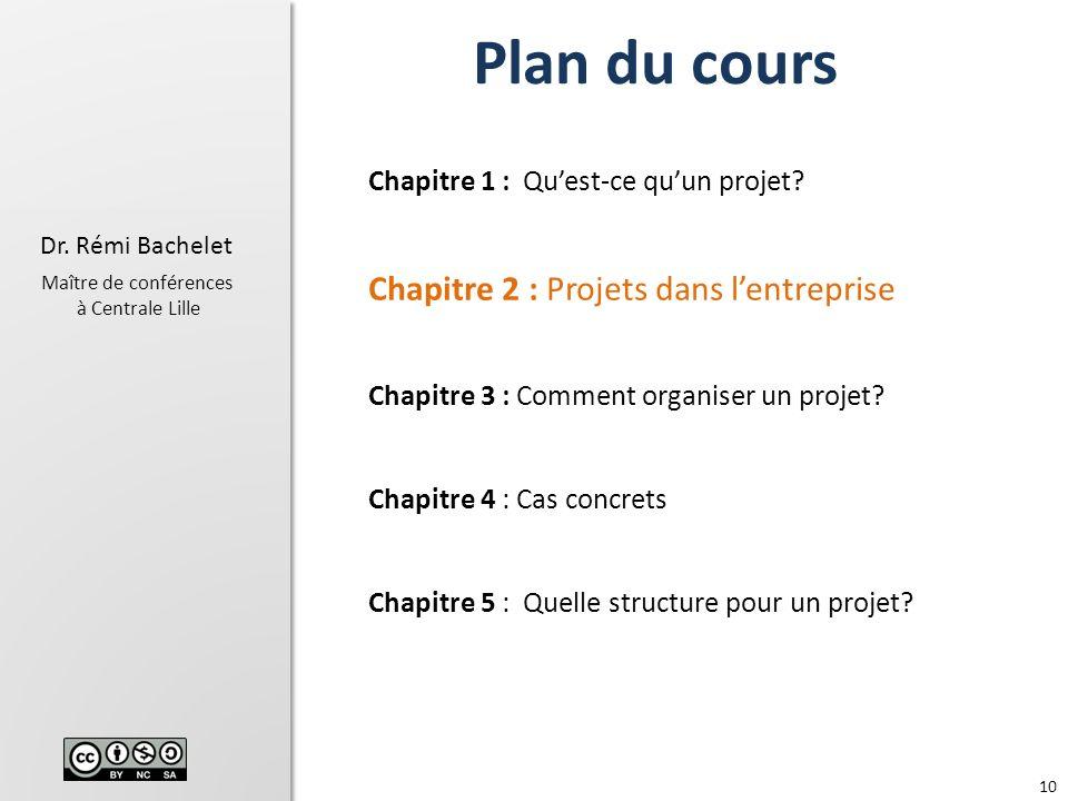 10 Dr.Rémi Bachelet Maître de conférences à Centrale Lille Chapitre 1 : Quest-ce quun projet.