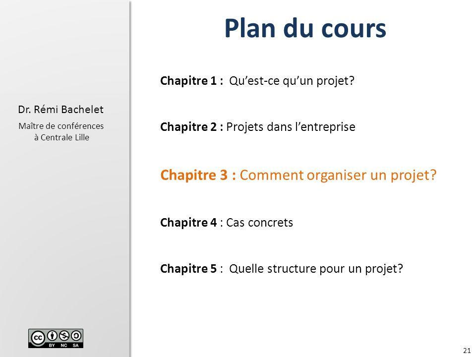 21 Dr.Rémi Bachelet Maître de conférences à Centrale Lille Chapitre 1 : Quest-ce quun projet.