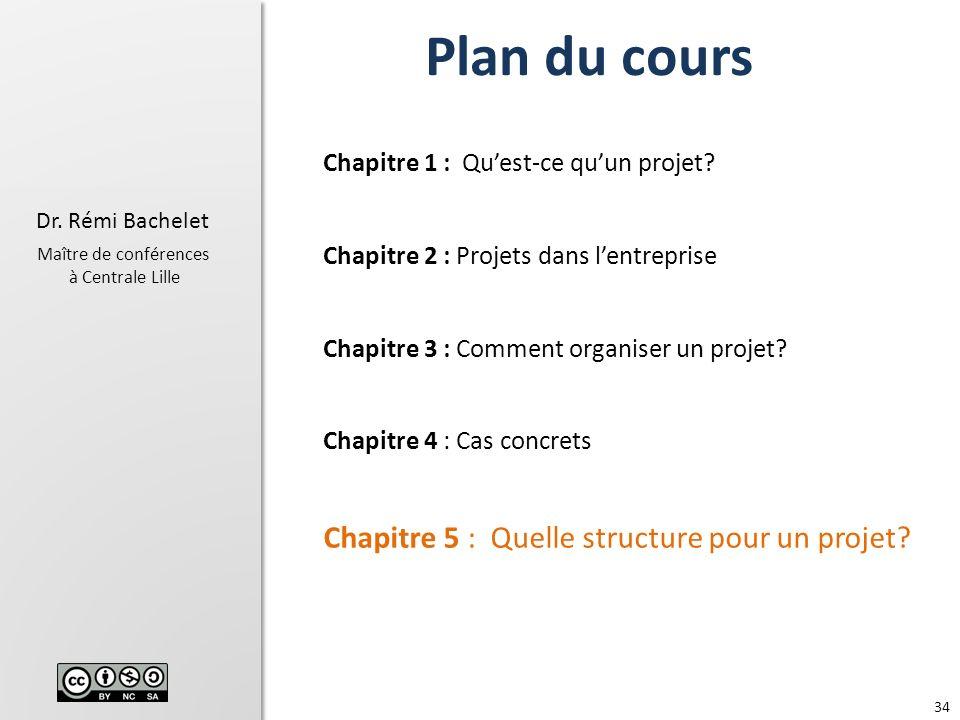 34 Dr.Rémi Bachelet Maître de conférences à Centrale Lille Chapitre 1 : Quest-ce quun projet.