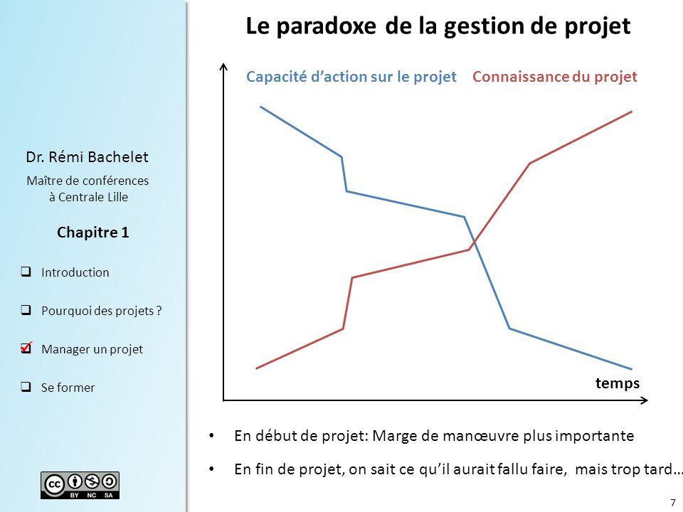 7 Dr.Rémi Bachelet Maître de conférences à Centrale Lille Introduction Pourquoi des projets .