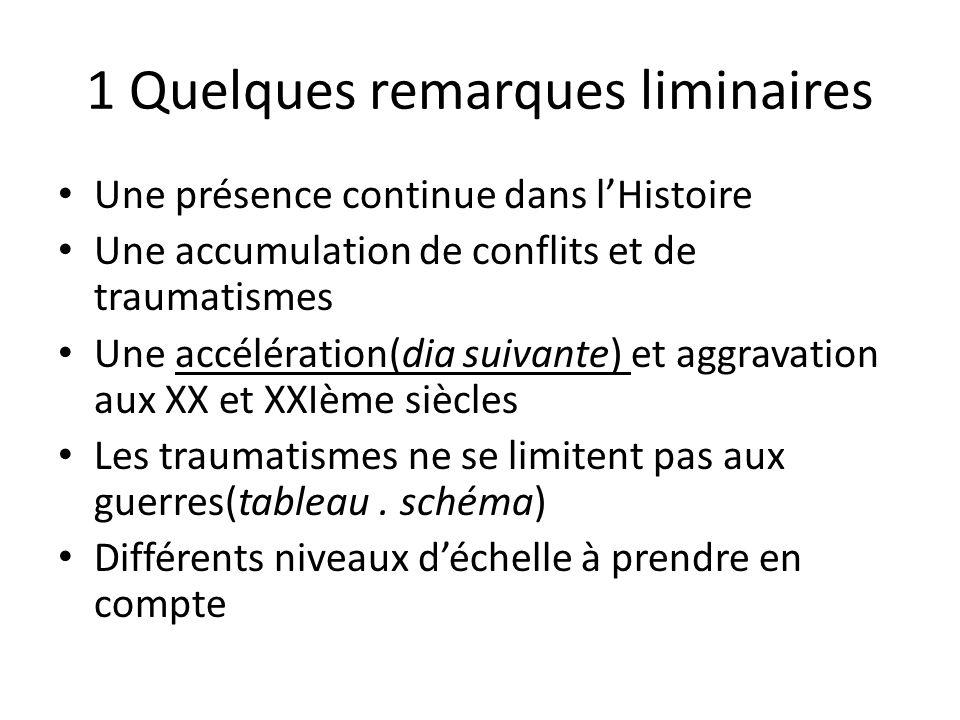 1 Quelques remarques liminaires Une présence continue dans lHistoire Une accumulation de conflits et de traumatismes Une accélération(dia suivante) et