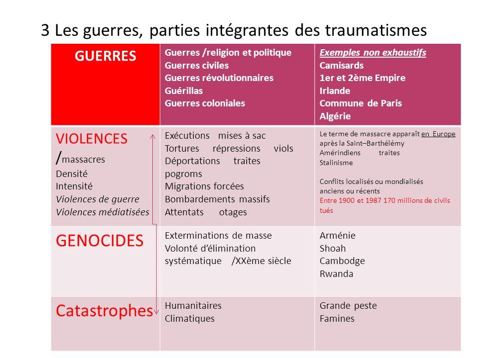 3 Les guerres, parties intégrantes des traumatismes mais.. …. GUERRES Guerres /religion et politique Guerres civiles Guerres révolutionnaires Guérilla