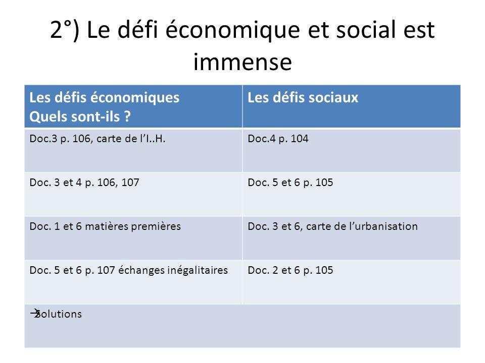 2°) Le défi économique et social est immense Les défis économiques Quels sont-ils ? Les défis sociaux Doc.3 p. 106, carte de lI..H.Doc.4 p. 104 Doc. 3