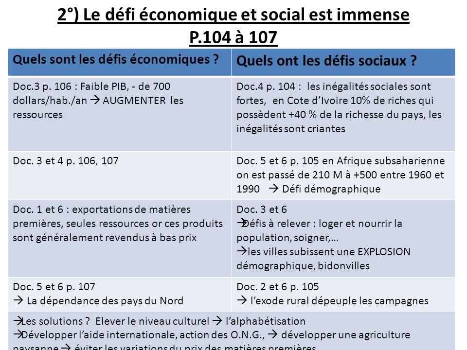 2°) Le défi économique et social est immense P.104 à 107 Quels sont les défis économiques ? Quels ont les défis sociaux ? Doc.3 p. 106 : Faible PIB, -