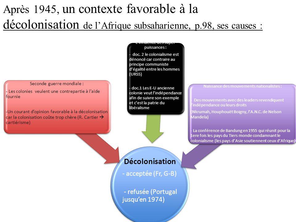 Après 1945, un contexte favorable à la décolonisation de lAfrique subsaharienne, p.98, ses causes : Décolonisation - acceptée (Fr, G-B) - refusée (Por