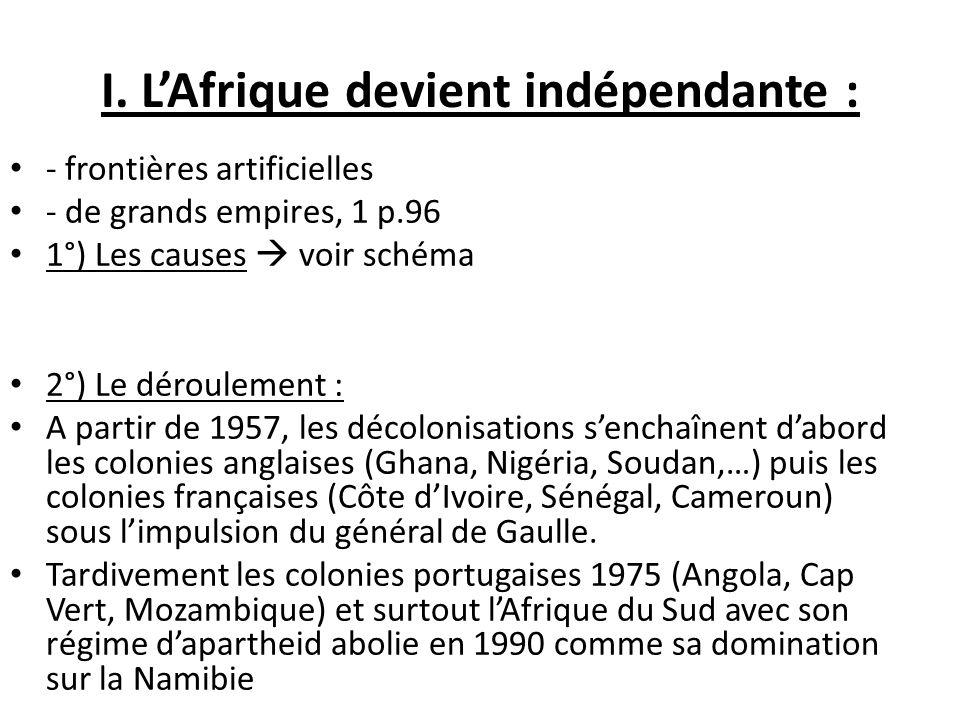 I. LAfrique devient indépendante : - frontières artificielles - de grands empires, 1 p.96 1°) Les causes voir schéma 2°) Le déroulement : A partir de
