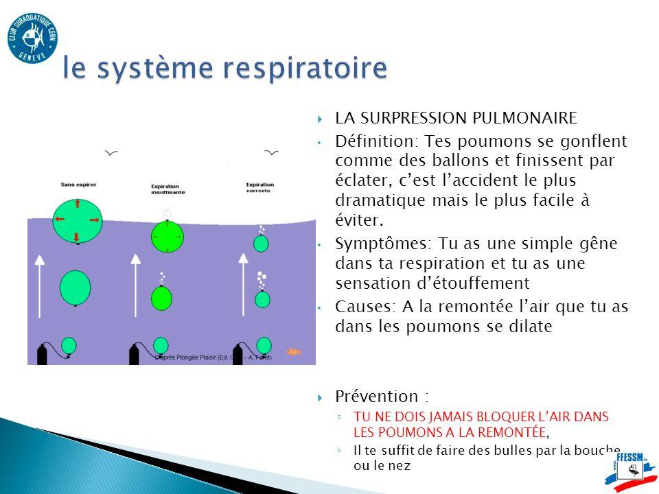 LA SURPRESSION PULMONAIRE Définition: Tes poumons se gonflent comme des ballons et finissent par éclater, cest laccident le plus dramatique mais le plus facile à éviter.