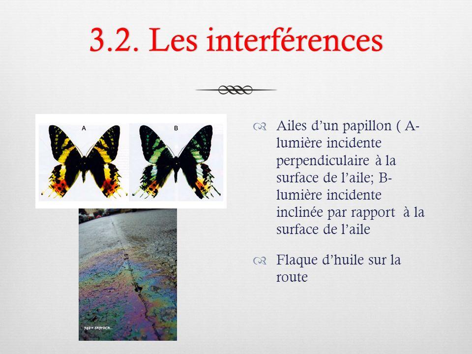 Les couleurs des plumes de paon varient en fonction de langle dobservation (a et b).