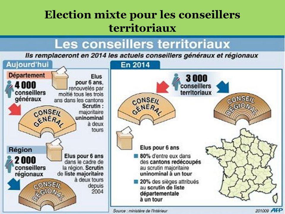 Election mixte pour les conseillers territoriaux