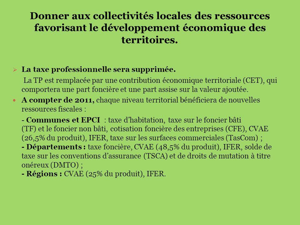 Donner aux collectivités locales des ressources favorisant le développement économique des territoires. La taxe professionnelle sera supprimée. La TP