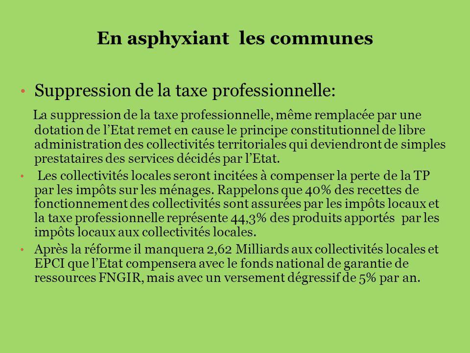 En asphyxiant les communes Suppression de la taxe professionnelle: La suppression de la taxe professionnelle, même remplacée par une dotation de lEtat