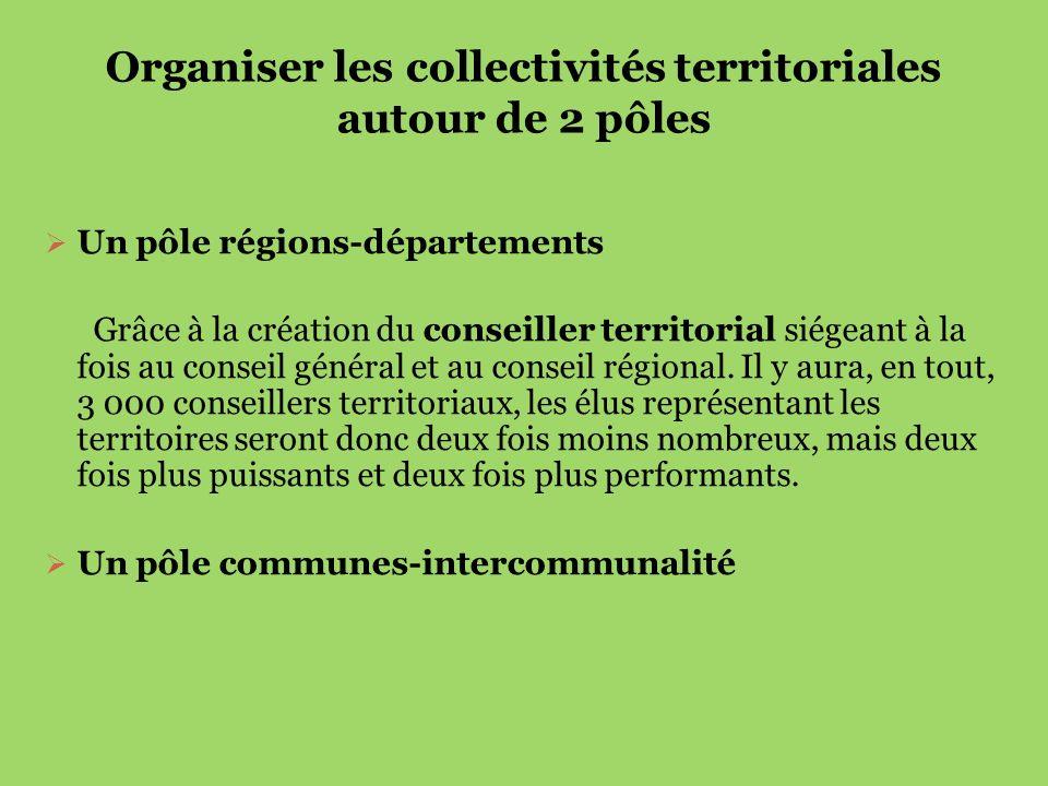 Organiser les collectivités territoriales autour de 2 pôles Un pôle régions-départements Grâce à la création du conseiller territorial siégeant à la f