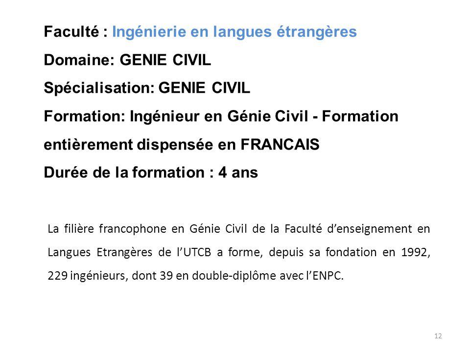Faculté : Ingénierie en langues étrangères Domaine: GENIE CIVIL Spécialisation: GENIE CIVIL Formation: Ingénieur en Génie Civil - Formation entièremen