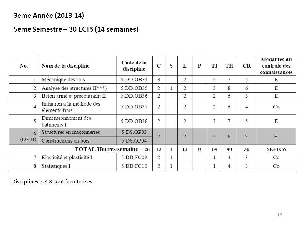 3eme Année (2013-14) 5eme Semestre – 30 ECTS (14 semaines) Disciplines 7 et 8 sont facultatives 13