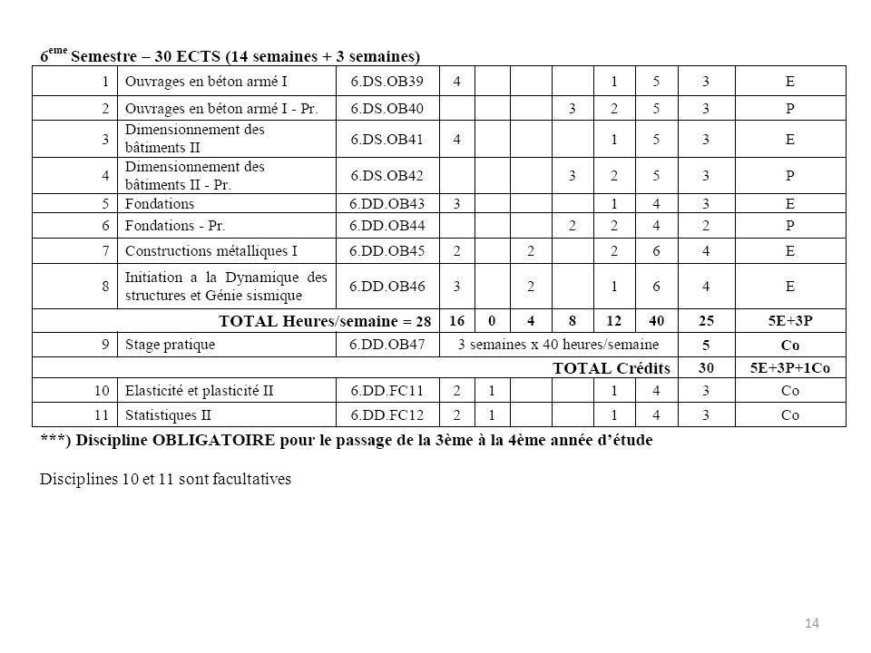 Disciplines 10 et 11 sont facultatives 14