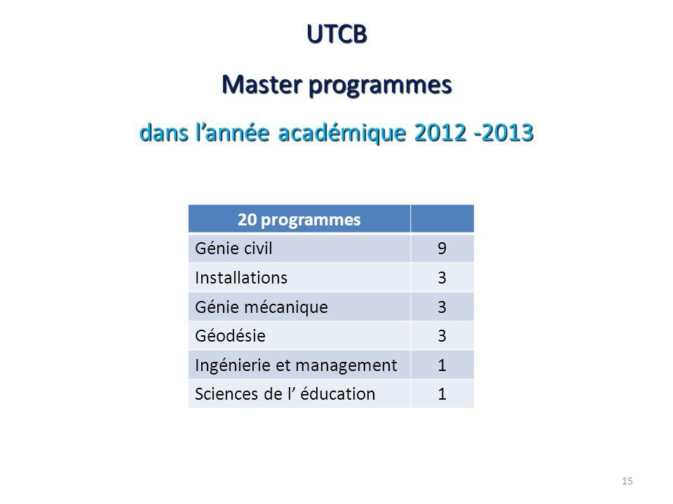 UTCB Master programmes dans lannée académique 2012 -2013 20 programmes Génie civil9 Installations3 Génie mécanique3 Géodésie3 Ingénierie et management1 Sciences de l éducation1 15