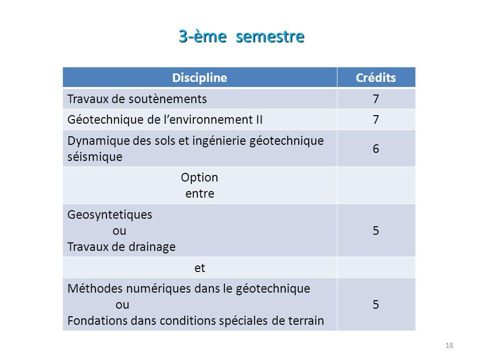 3-ème semestre Discipline Crédits Travaux de soutènements 7 Géotechnique de lenvironnement II 7 Dynamique des sols et ingénierie géotechnique séismiqu