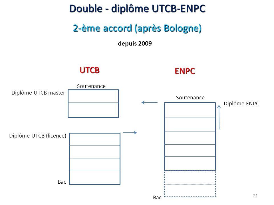 Double - diplôme UTCB-ENPC 2-ème accord (après Bologne) Diplôme UTCB master Diplôme ENPC Soutenance depuis 2009 UTCB ENPC Bac Soutenance Bac Diplôme UTCB (licence) 21