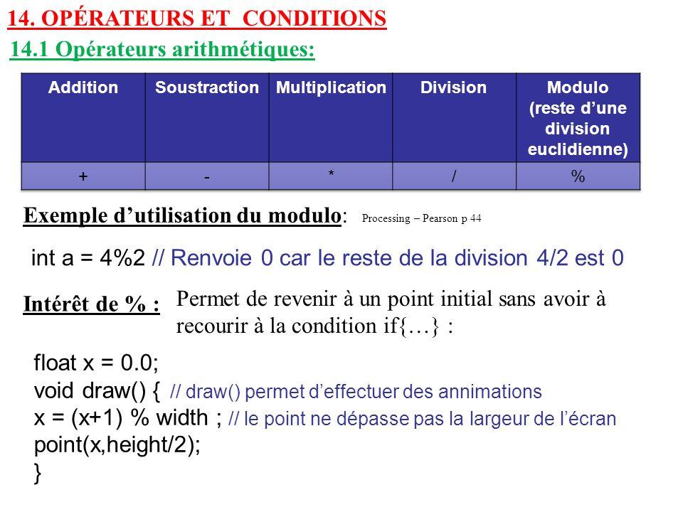 14. OPÉRATEURS ET CONDITIONS 14.1 Opérateurs arithmétiques: Exemple dutilisation du modulo: Processing – Pearson p 44 int a = 4%2 // Renvoie 0 car le