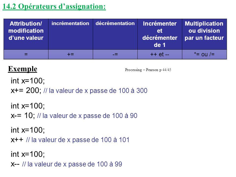 Exemple Processing – Pearson p 44/45 int x=100; x+= 200; // la valeur de x passe de 100 à 300 int x=100; x-= 10; // la valeur de x passe de 100 à 90 i