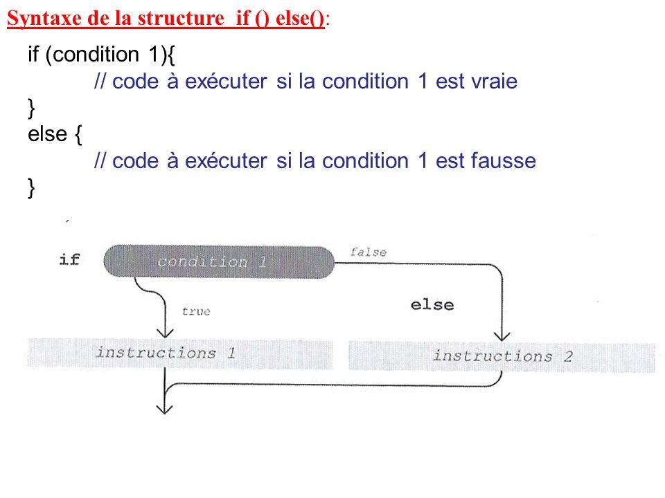 Syntaxe de la structure if () else(): if (condition 1){ // code à exécuter si la condition 1 est vraie } else { // code à exécuter si la condition 1 e