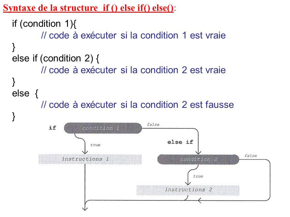 Syntaxe de la structure if () else if() else(): if (condition 1){ // code à exécuter si la condition 1 est vraie } else if (condition 2) { // code à e