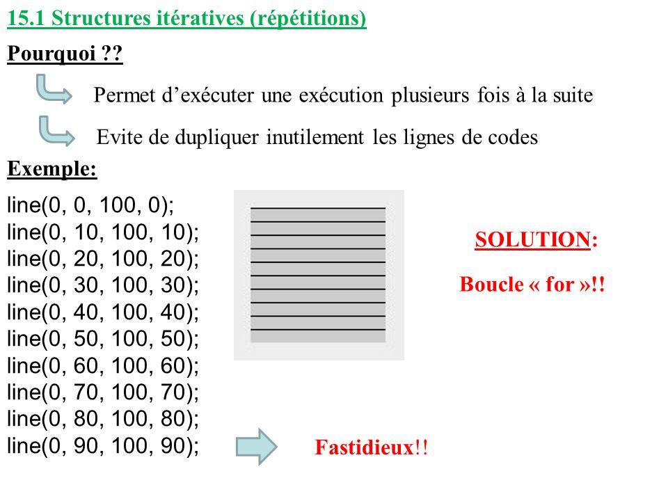 15.1 Structures itératives (répétitions) Pourquoi ?? Permet dexécuter une exécution plusieurs fois à la suite Evite de dupliquer inutilement les ligne