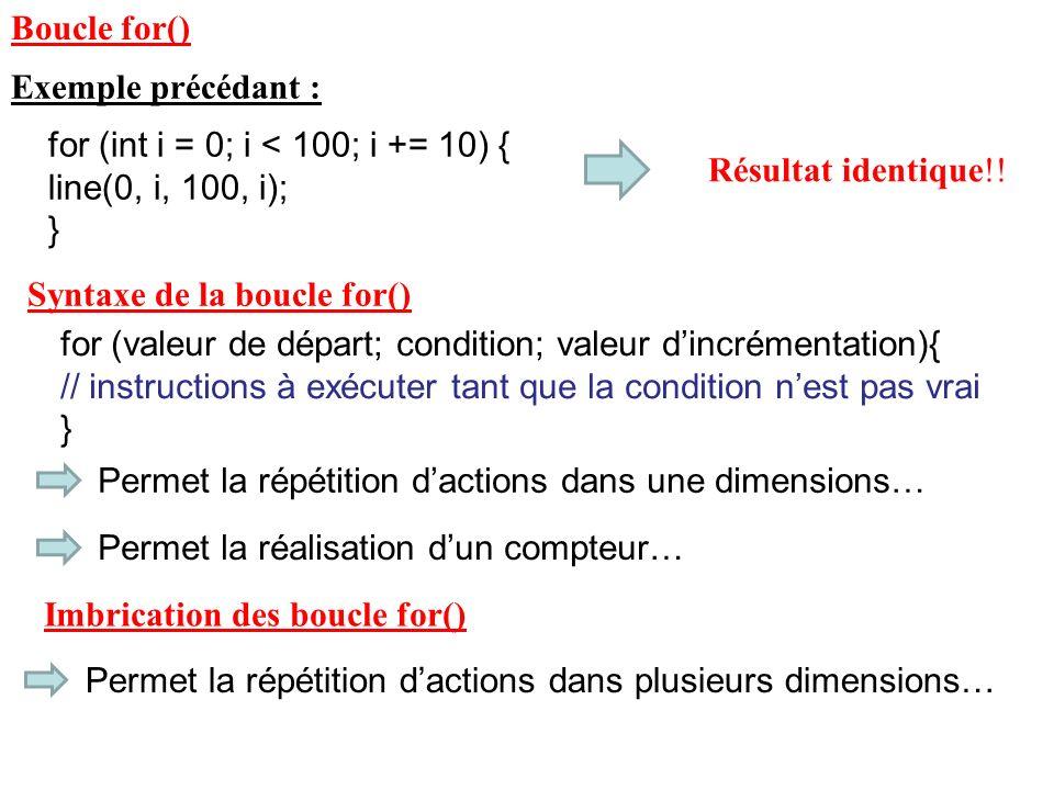 Boucle for() for (valeur de départ; condition; valeur dincrémentation){ // instructions à exécuter tant que la condition nest pas vrai } Syntaxe de la