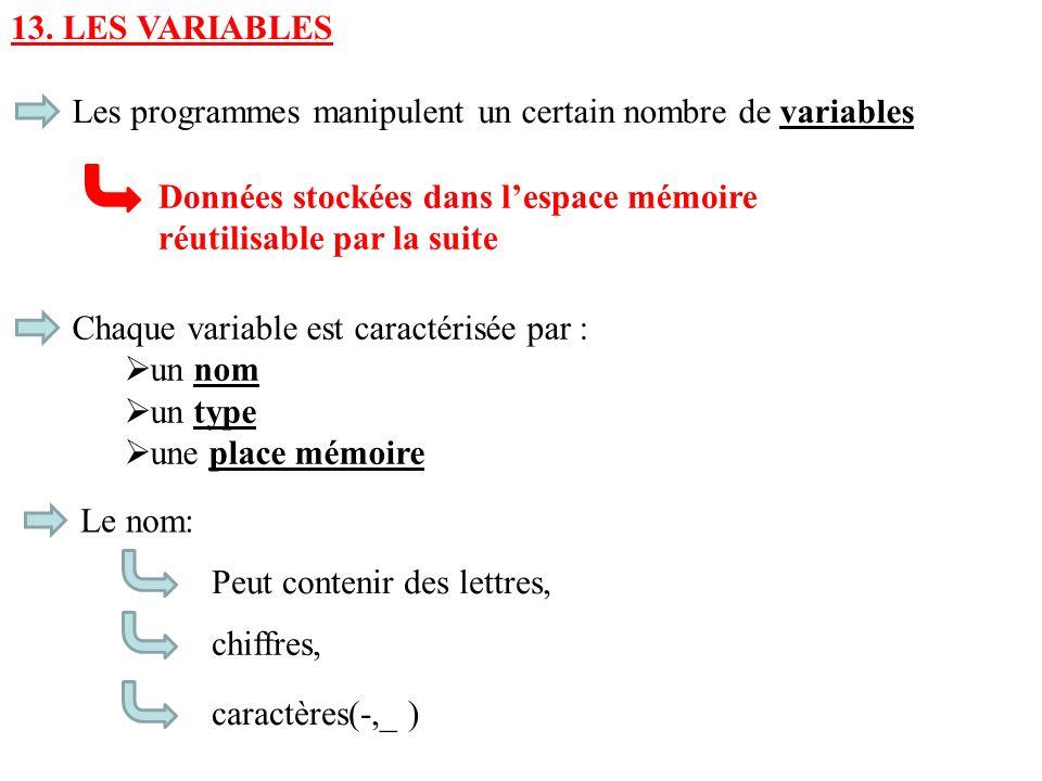 13. LES VARIABLES Les programmes manipulent un certain nombre de variables Chaque variable est caractérisée par : un nom un type une place mémoire Don