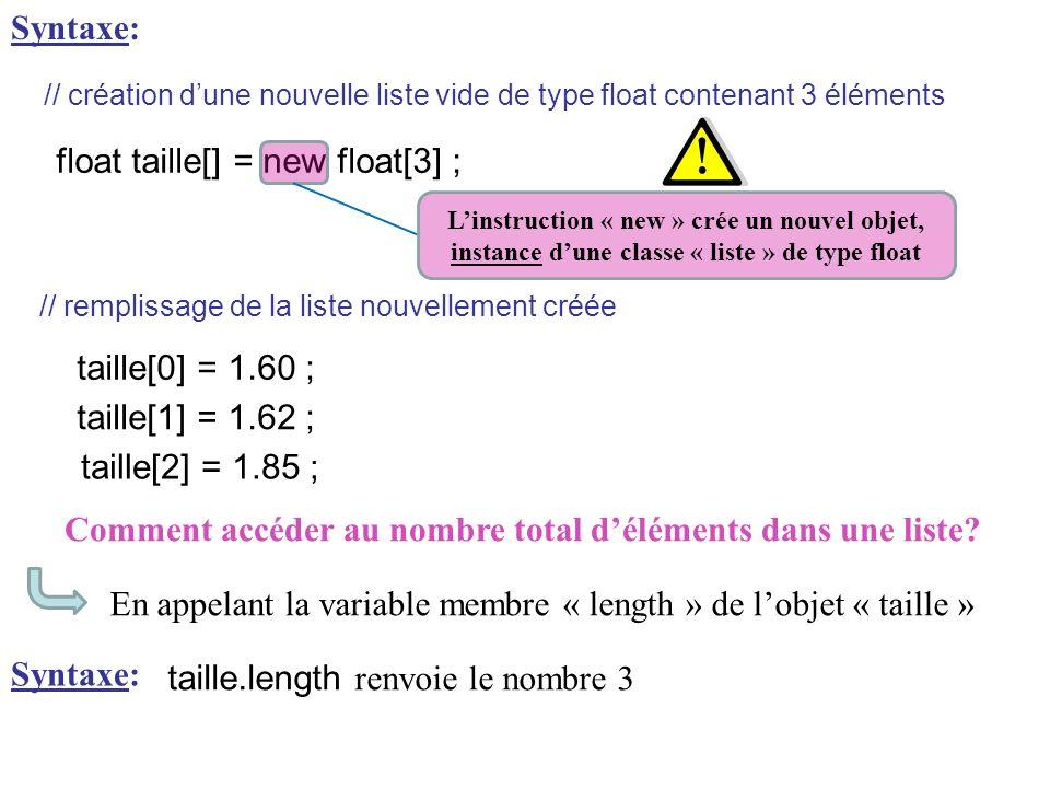 Syntaxe: float taille[] = new float[3] ; Linstruction « new » crée un nouvel objet, instance dune classe « liste » de type float // création dune nouv