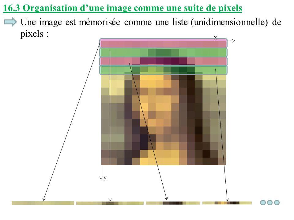 16.3 Organisation dune image comme une suite de pixels y Une image est mémorisée comme une liste (unidimensionnelle) de pixels : x