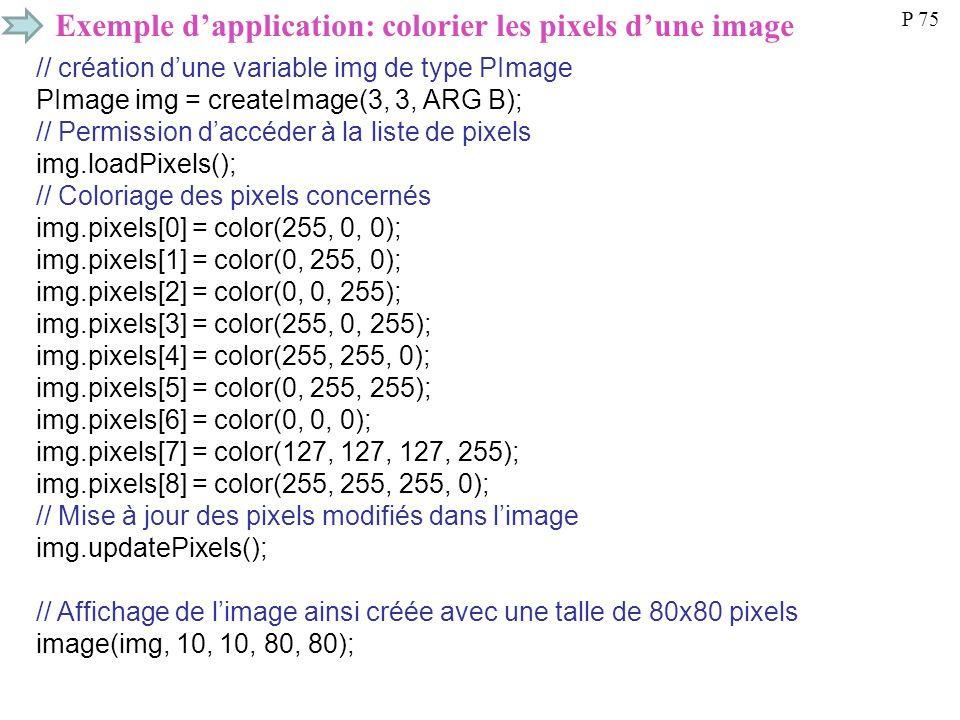 Exemple dapplication: colorier les pixels dune image // création dune variable img de type PImage PImage img = createImage(3, 3, ARG B); // Permission