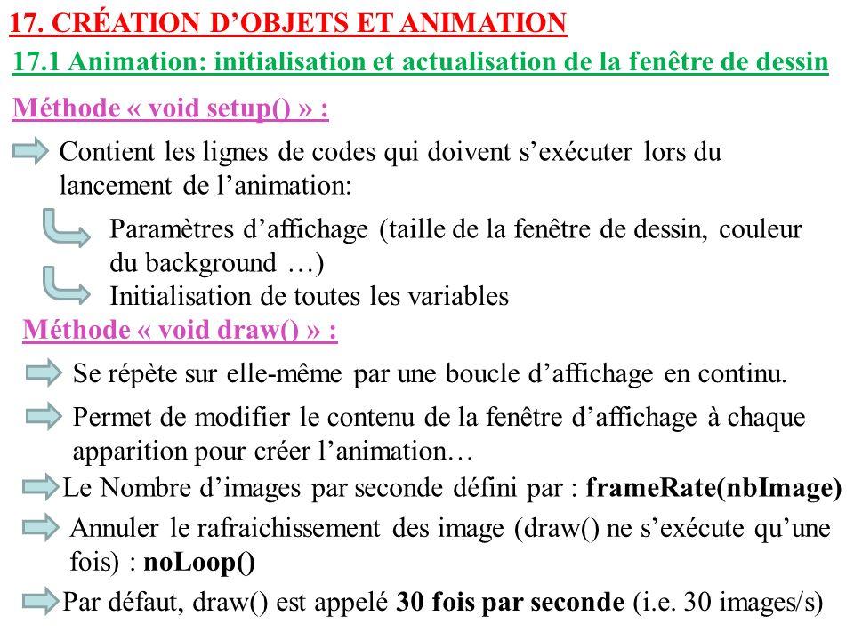 17. CRÉATION DOBJETS ET ANIMATION 17.1 Animation: initialisation et actualisation de la fenêtre de dessin Méthode « void setup() » : Contient les lign