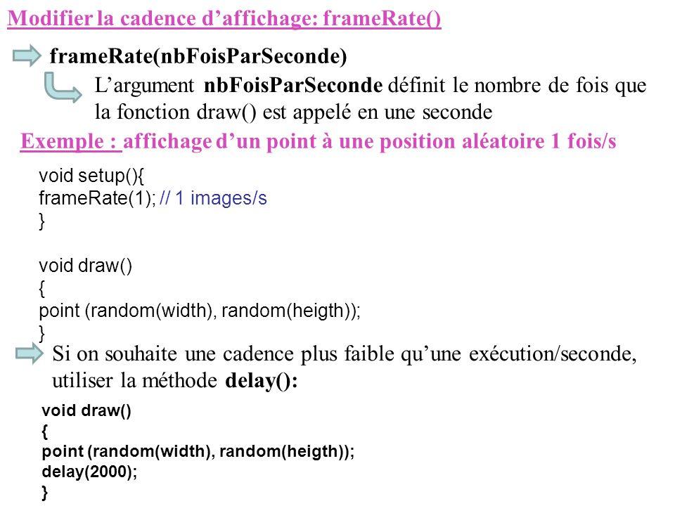 Modifier la cadence daffichage: frameRate() frameRate(nbFoisParSeconde) Largument nbFoisParSeconde définit le nombre de fois que la fonction draw() es
