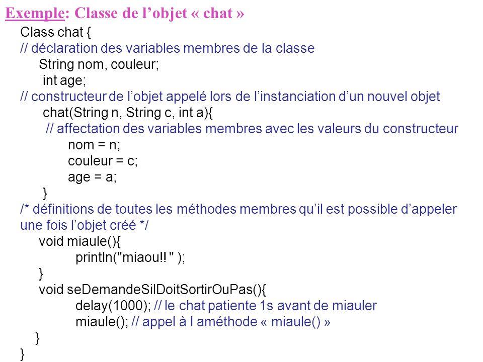 Exemple: Classe de lobjet « chat » Class chat { // déclaration des variables membres de la classe String nom, couleur; int age; // constructeur de lob