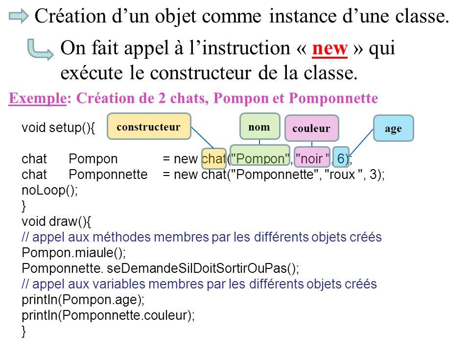 Création dun objet comme instance dune classe. On fait appel à linstruction « new » qui exécute le constructeur de la classe. Exemple: Création de 2 c