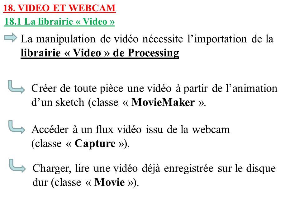 18. VIDEO ET WEBCAM 18.1 La librairie « Video » La manipulation de vidéo nécessite limportation de la librairie « Video » de Processing Accéder à un f